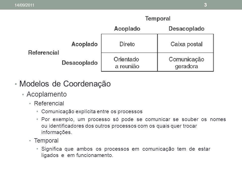 Modelos de Coordenação