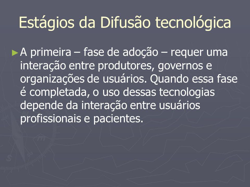 Estágios da Difusão tecnológica