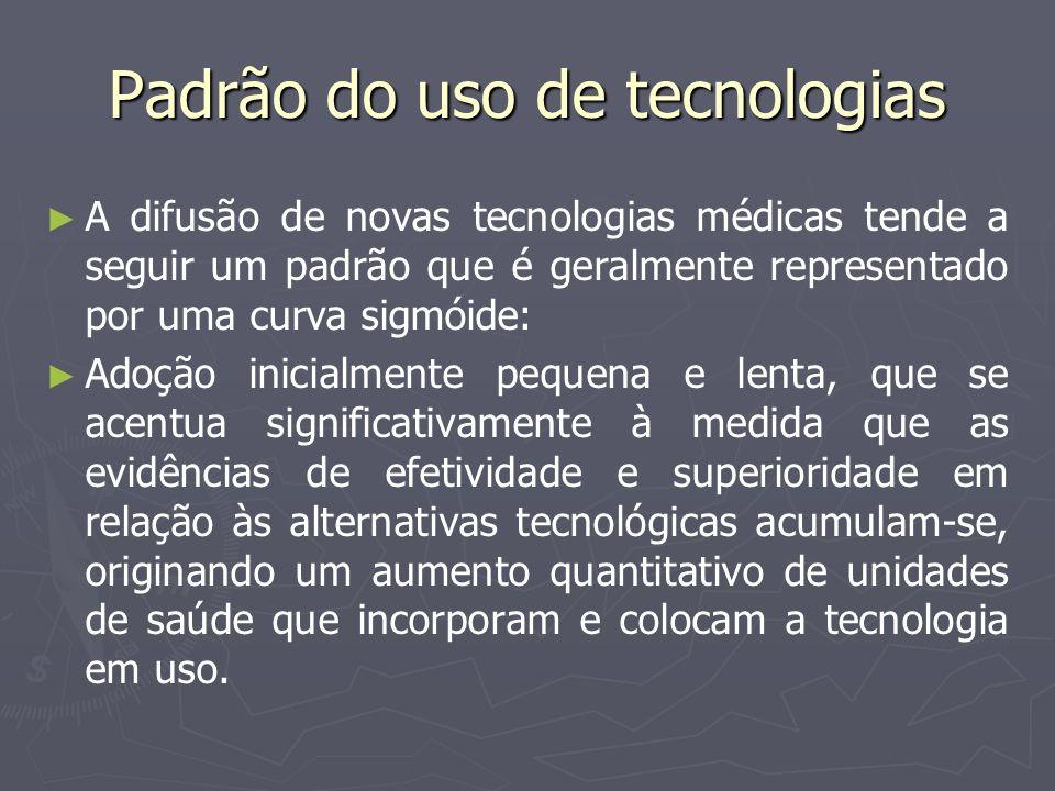 Padrão do uso de tecnologias