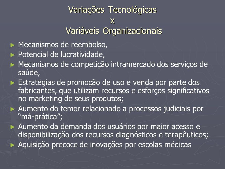 Variações Tecnológicas x Variáveis Organizacionais