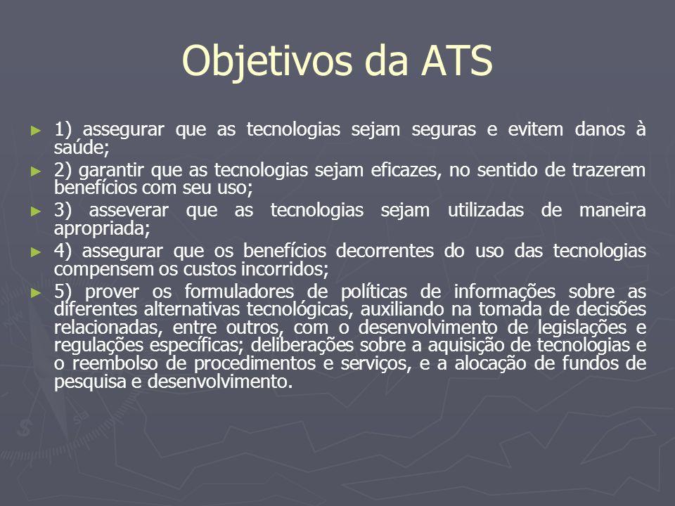 Objetivos da ATS 1) assegurar que as tecnologias sejam seguras e evitem danos à saúde;