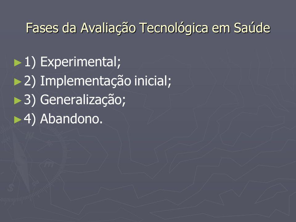 Fases da Avaliação Tecnológica em Saúde