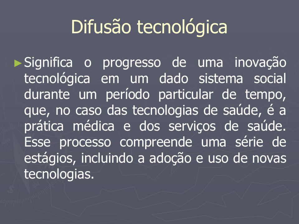 Difusão tecnológica