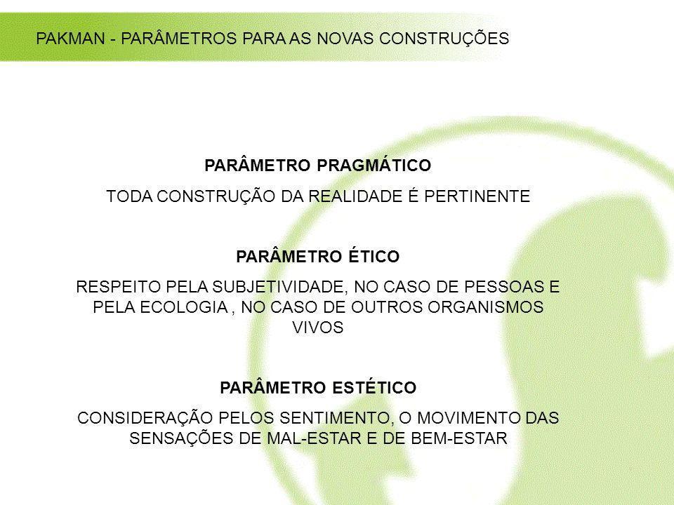 TODA CONSTRUÇÃO DA REALIDADE É PERTINENTE