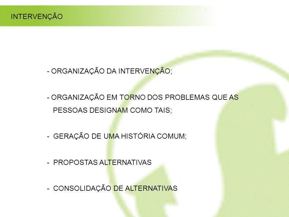 INTERVENÇÃO - ORGANIZAÇÃO DA INTERVENÇÃO; - ORGANIZAÇÃO EM TORNO DOS PROBLEMAS QUE AS. PESSOAS DESIGNAM COMO TAIS;