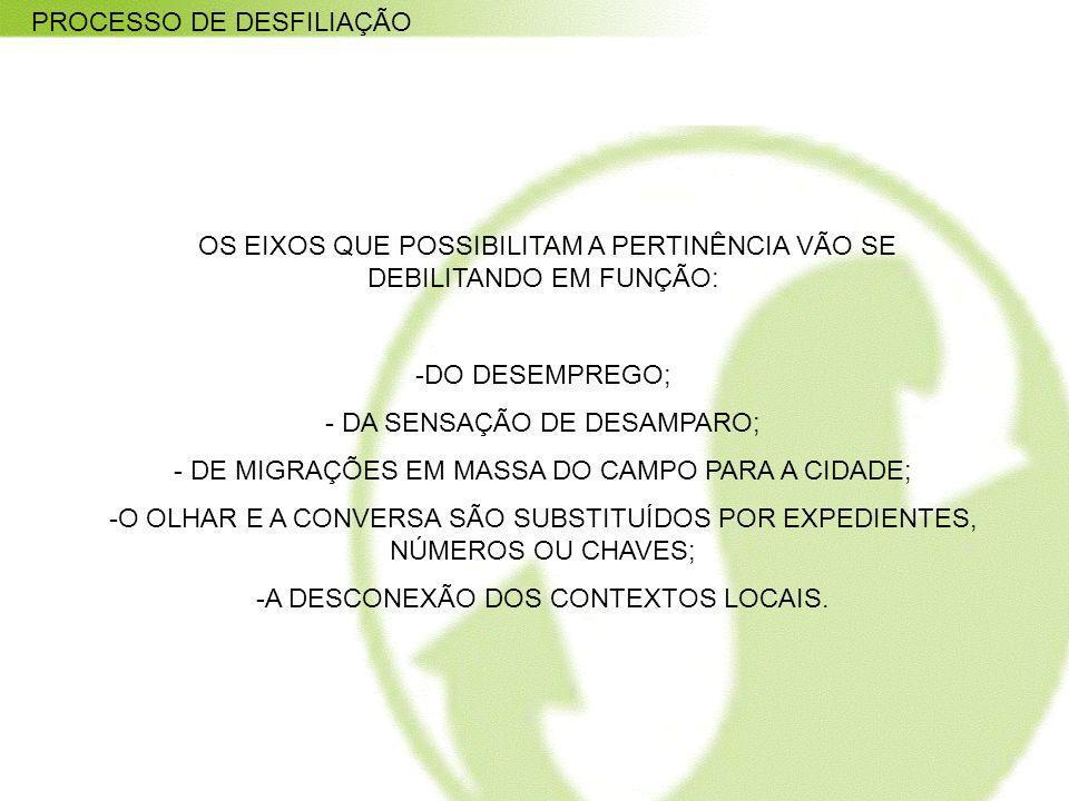 PROCESSO DE DESFILIAÇÃO