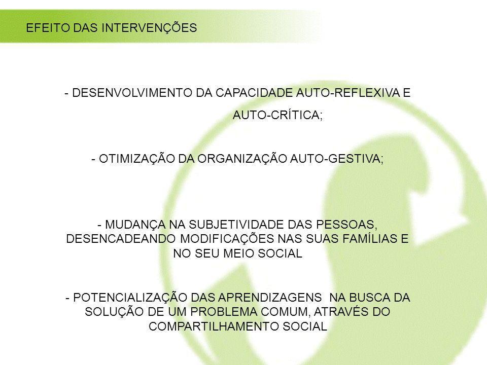 EFEITO DAS INTERVENÇÕES