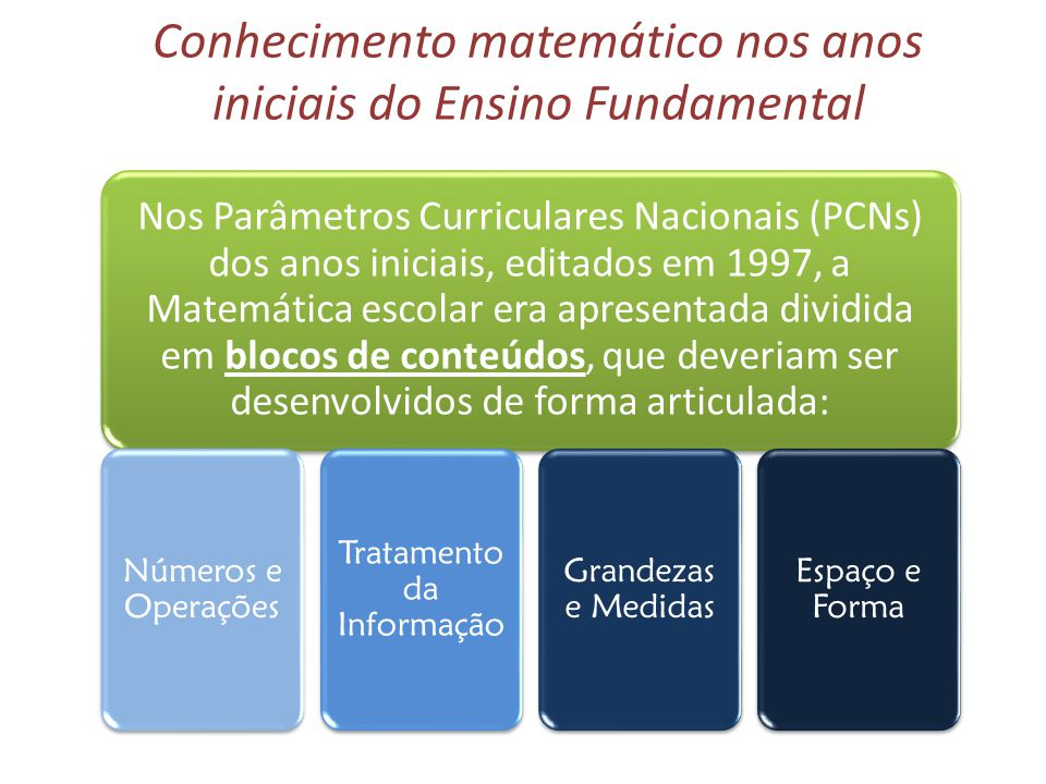Conhecimento matemático nos anos iniciais do Ensino Fundamental