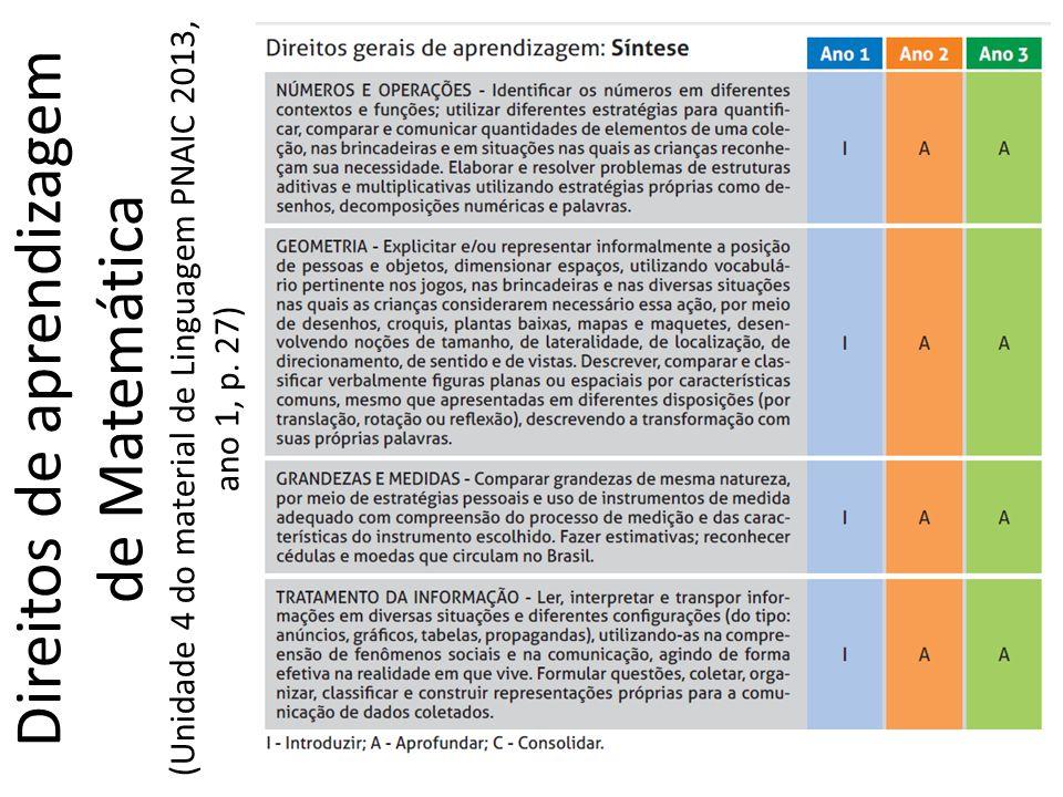 Direitos de aprendizagem de Matemática (Unidade 4 do material de Linguagem PNAIC 2013, ano 1, p. 27)