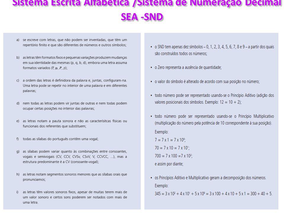 SEASSEA x SND Sistema Escrita Alfabética /Sistema de Numeração Decimal
