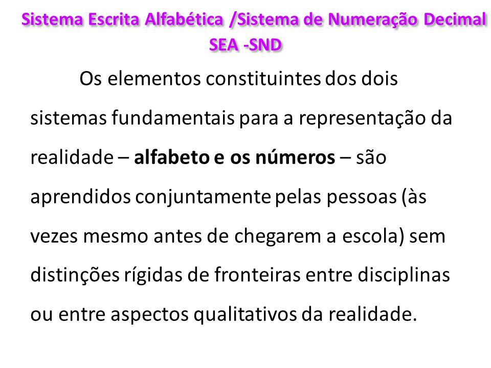 Sistema Escrita Alfabética /Sistema de Numeração Decimal