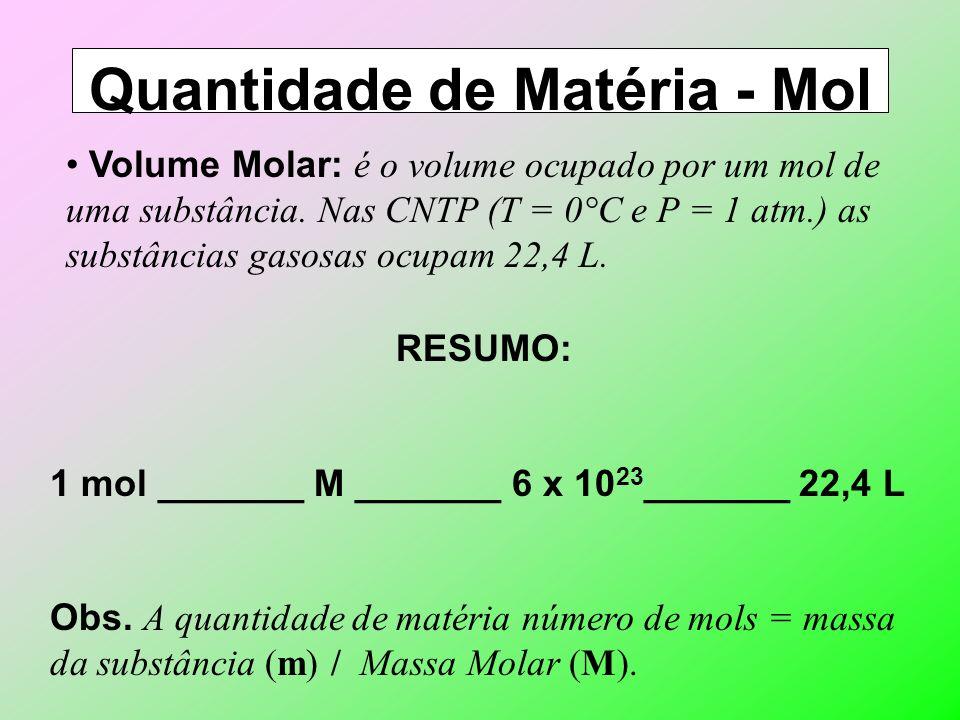 Quantidade de Matéria - Mol