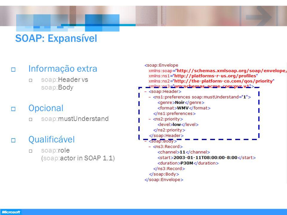 SOAP: Expansível Informação extra Opcional Qualificável