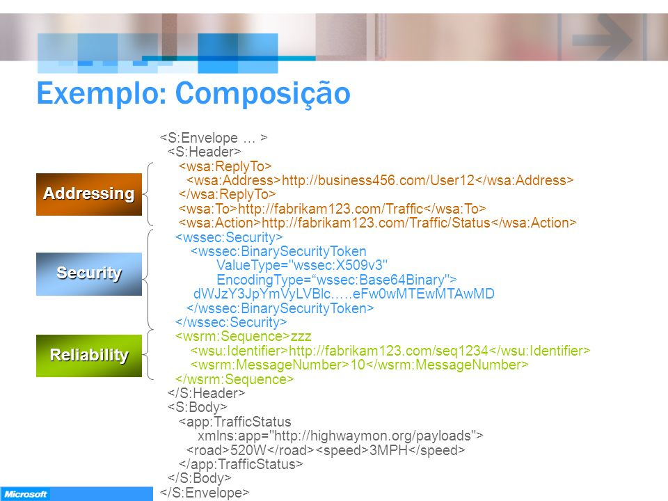 Exemplo: Composição Addressing Security Reliability