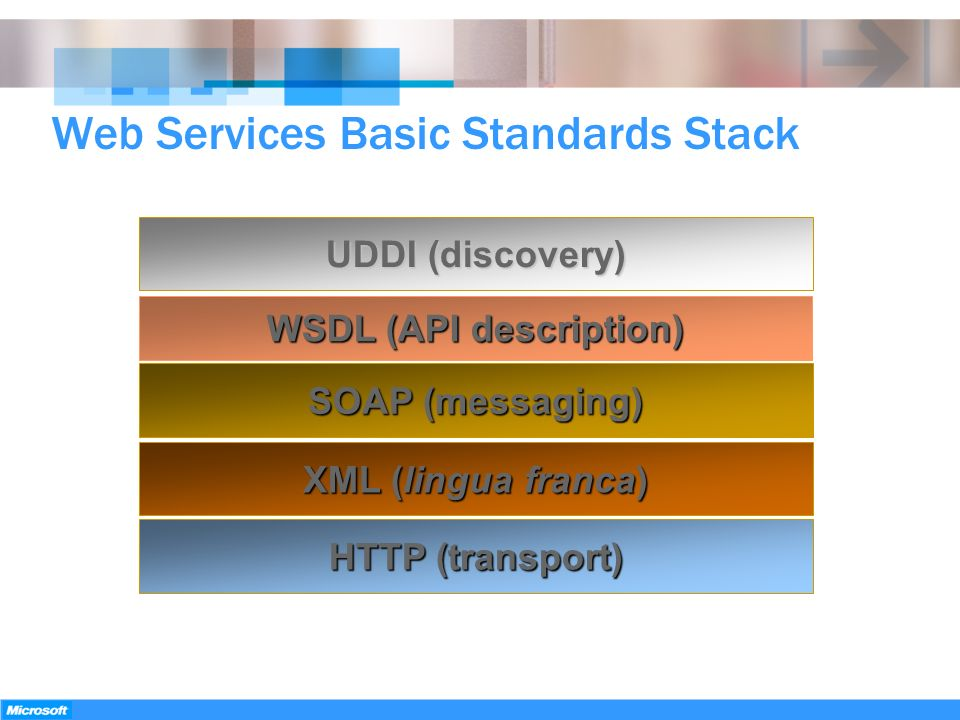 Web Services Basic Standards Stack