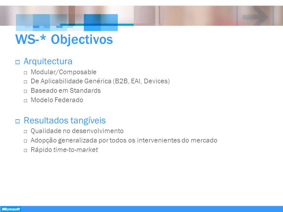 WS-* Objectivos Arquitectura Resultados tangíveis Modular/Composable