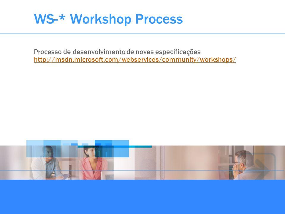 WS-* Workshop Process Processo de desenvolvimento de novas especificações.