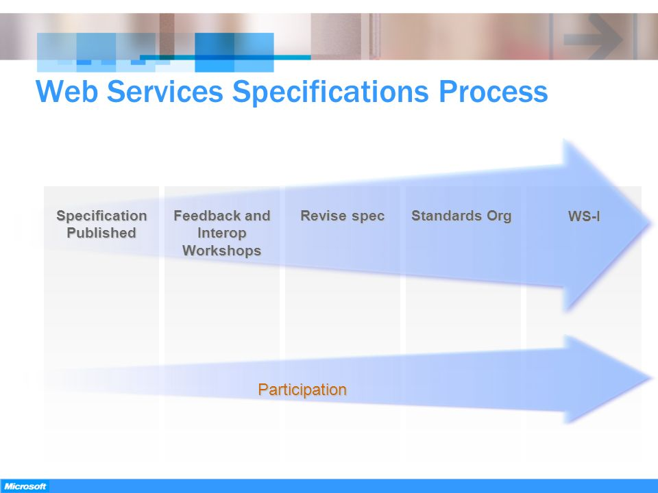 Web Services Specifications Process