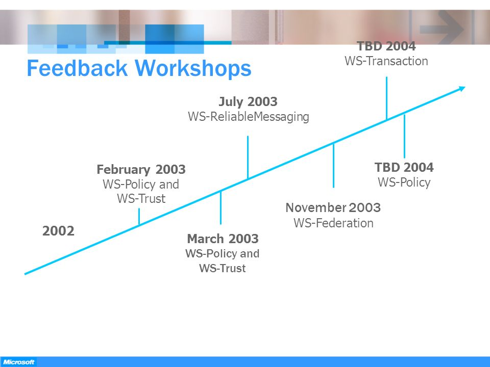 Feedback Workshops November TBD 2004 WS-Transaction