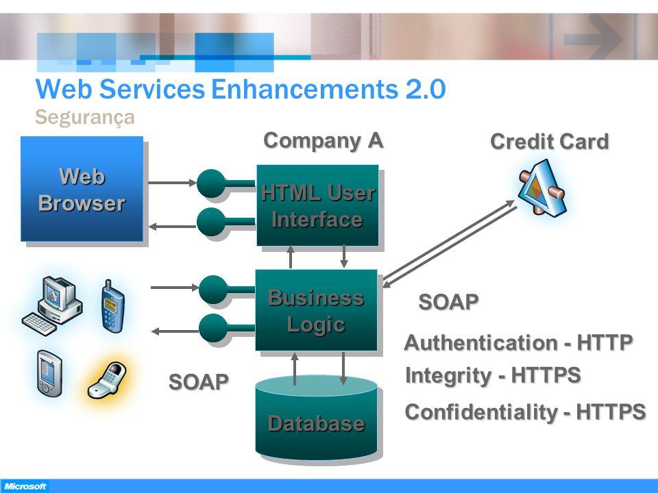Web Services Enhancements 2.0 Segurança