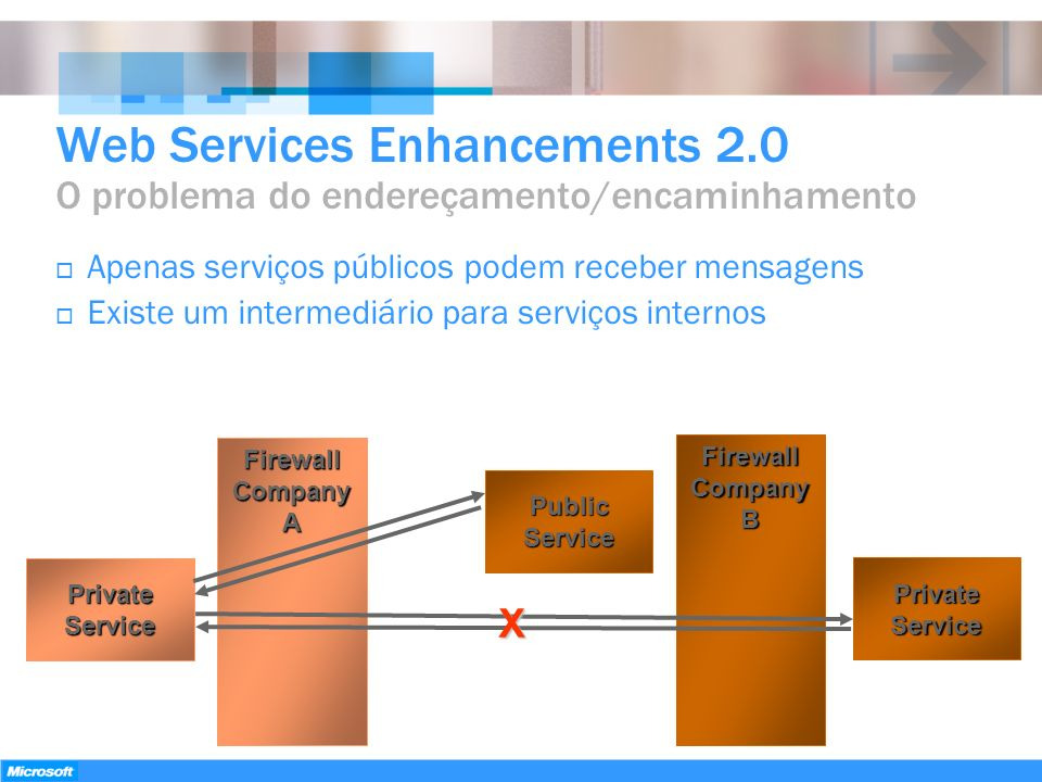 Web Services Enhancements 2
