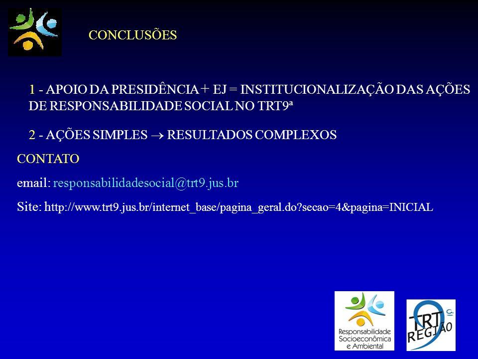 CONCLUSÕES1 - APOIO DA PRESIDÊNCIA + EJ = INSTITUCIONALIZAÇÃO DAS AÇÕES DE RESPONSABILIDADE SOCIAL NO TRT9ª.