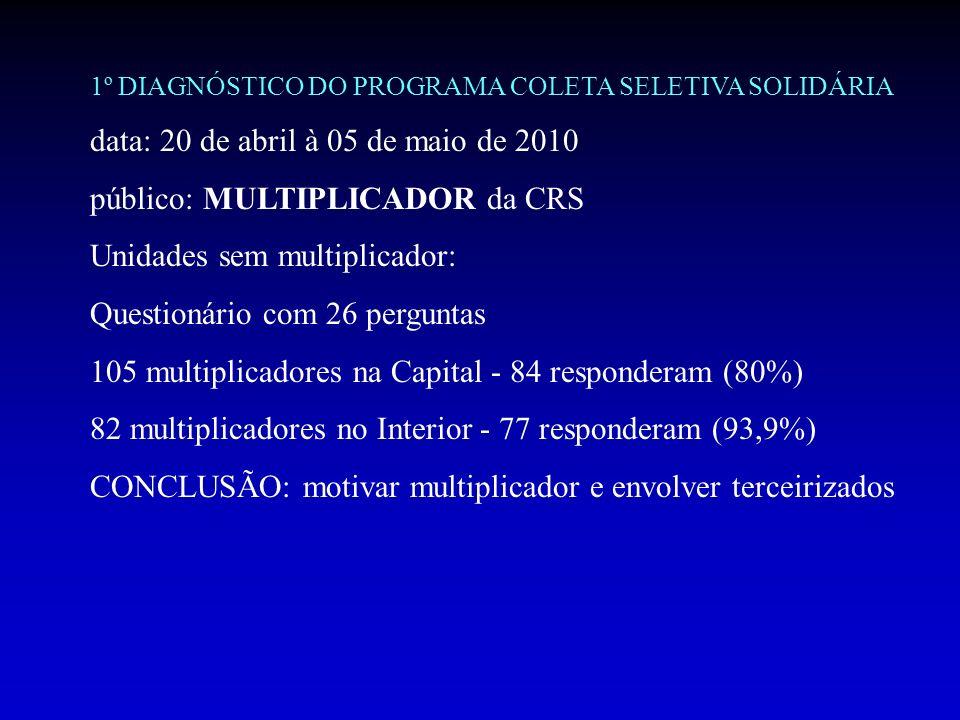 data: 20 de abril à 05 de maio de 2010 público: MULTIPLICADOR da CRS