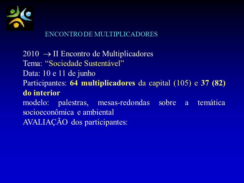 2010  II Encontro de Multiplicadores Tema: Sociedade Sustentável