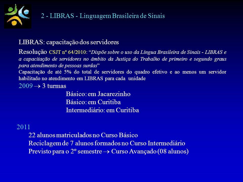 2 - LIBRAS - Linguagem Brasileira de Sinais