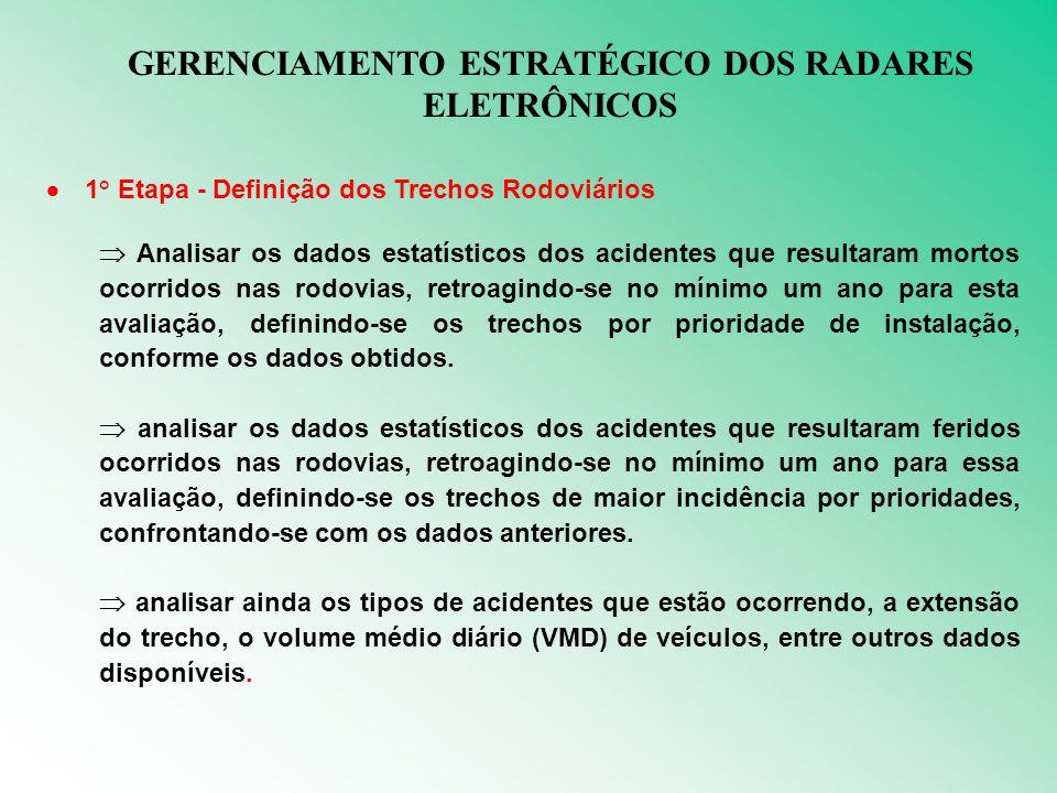 GERENCIAMENTO ESTRATÉGICO DOS RADARES ELETRÔNICOS