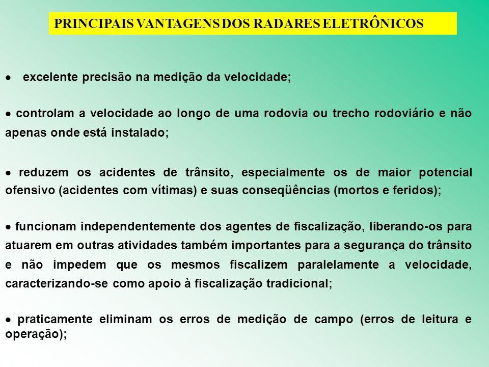 PRINCIPAIS VANTAGENS DOS RADARES ELETRÔNICOS