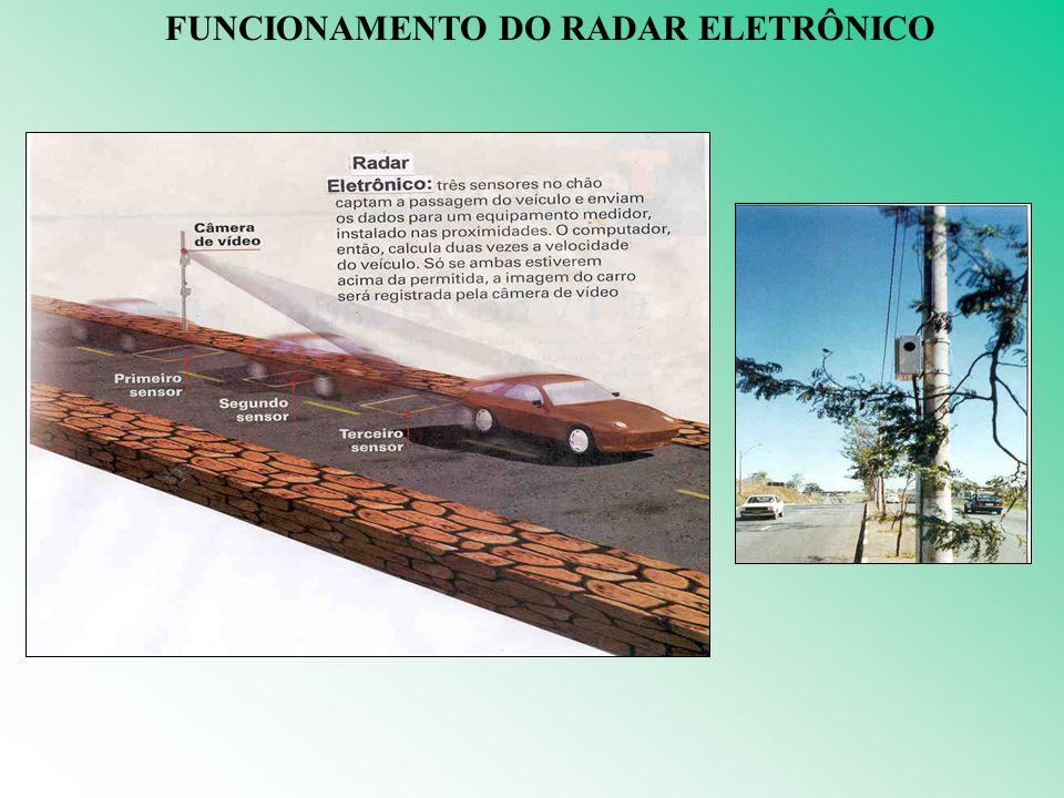 FUNCIONAMENTO DO RADAR ELETRÔNICO