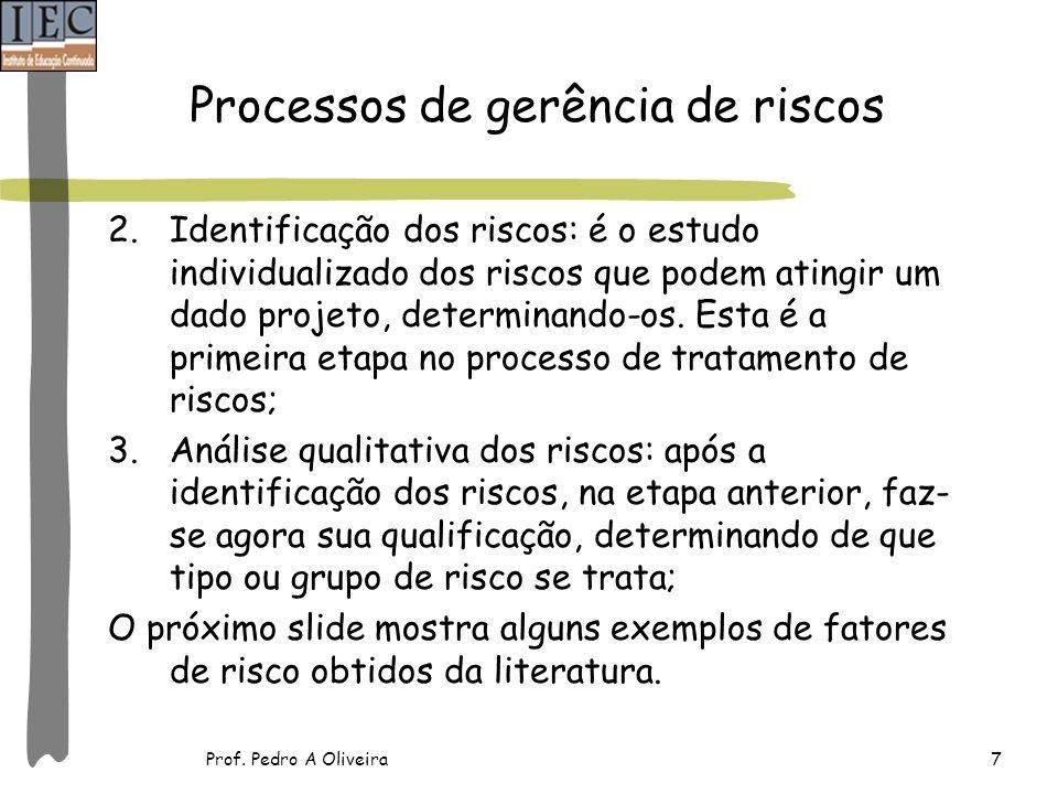 Processos de gerência de riscos