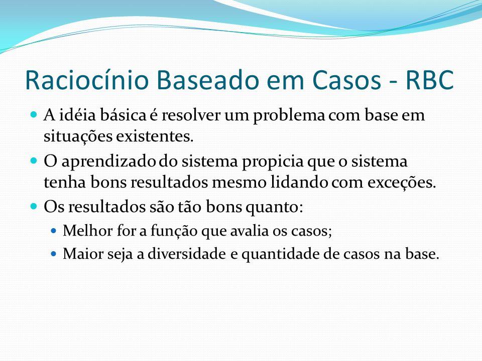 Raciocínio Baseado em Casos - RBC