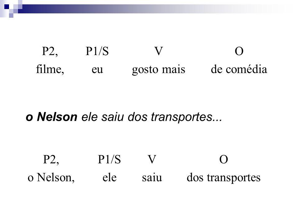P2,P1/S. V. O. filme, eu. gosto mais. de comédia. o Nelson ele saiu dos transportes... P2, P1/S. V.