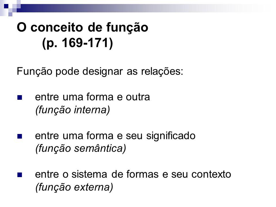 O conceito de função (p. 169-171)