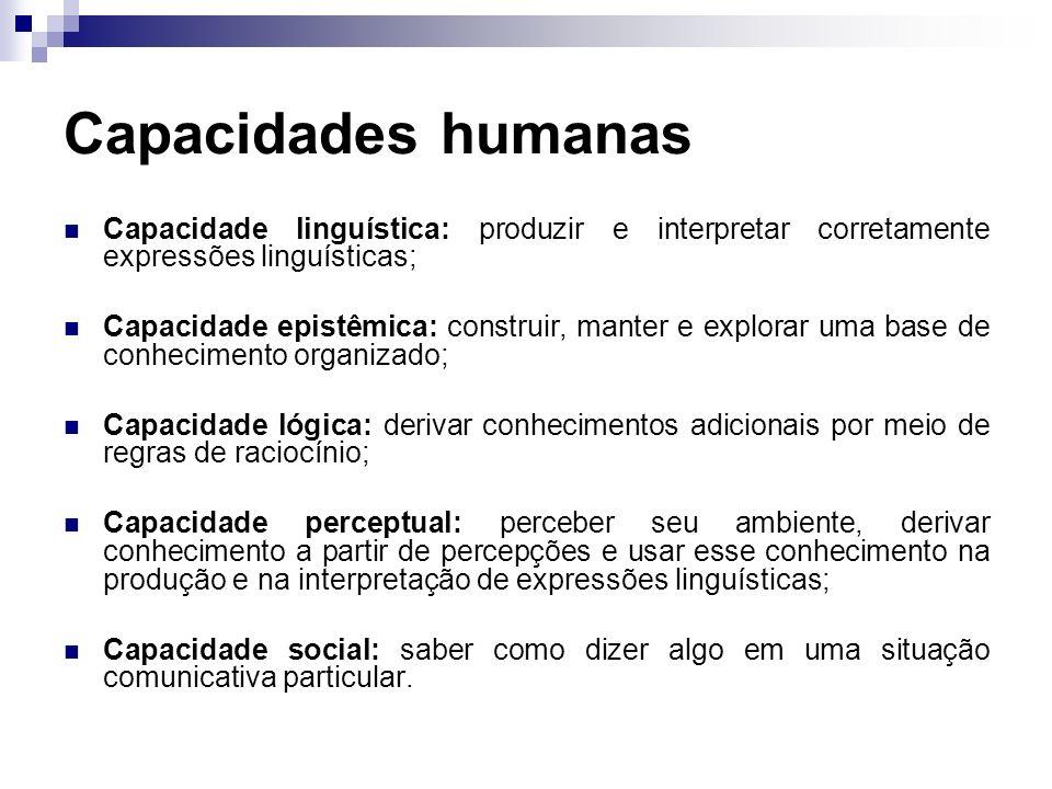 Capacidades humanas Capacidade linguística: produzir e interpretar corretamente expressões linguísticas;