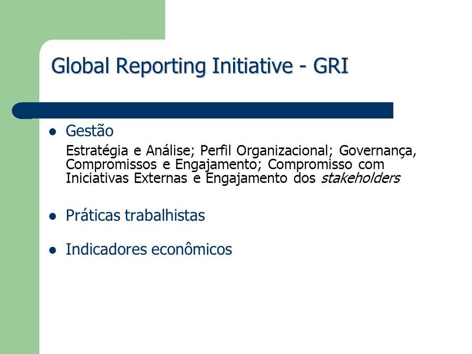 Global Reporting Initiative - GRI