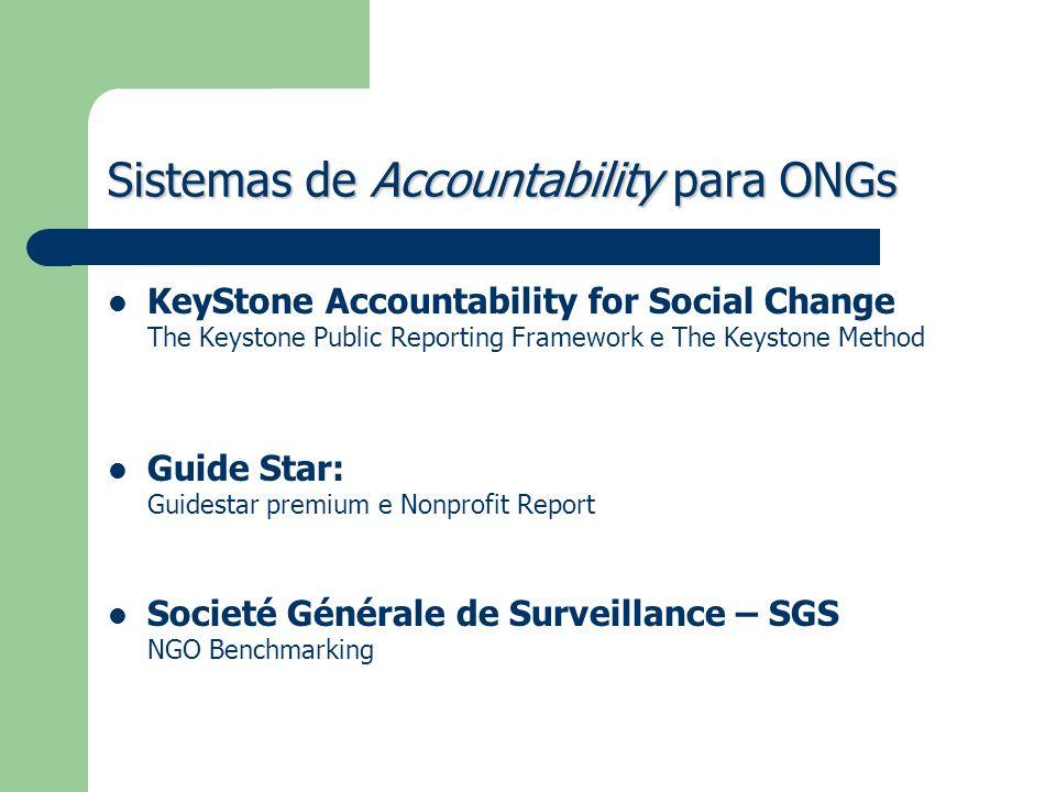 Sistemas de Accountability para ONGs