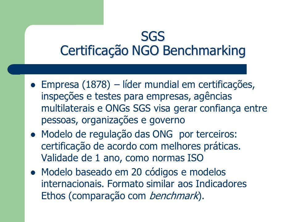 SGS Certificação NGO Benchmarking