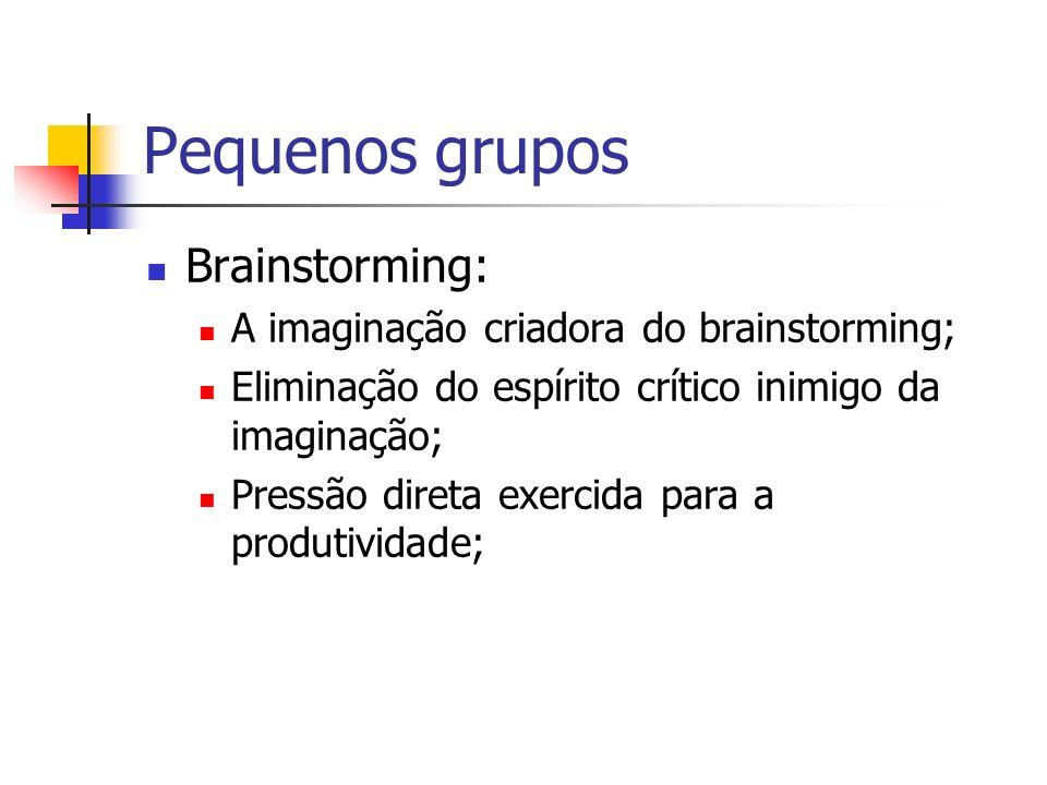 Pequenos grupos Brainstorming: A imaginação criadora do brainstorming;