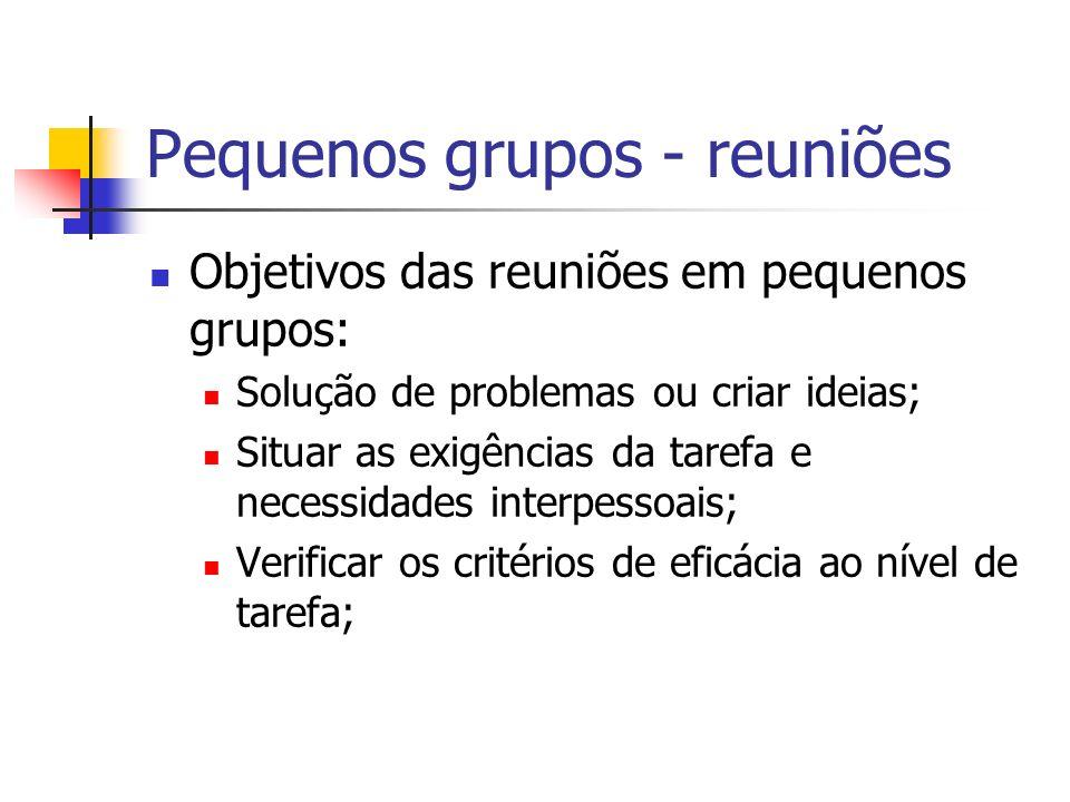 Pequenos grupos - reuniões