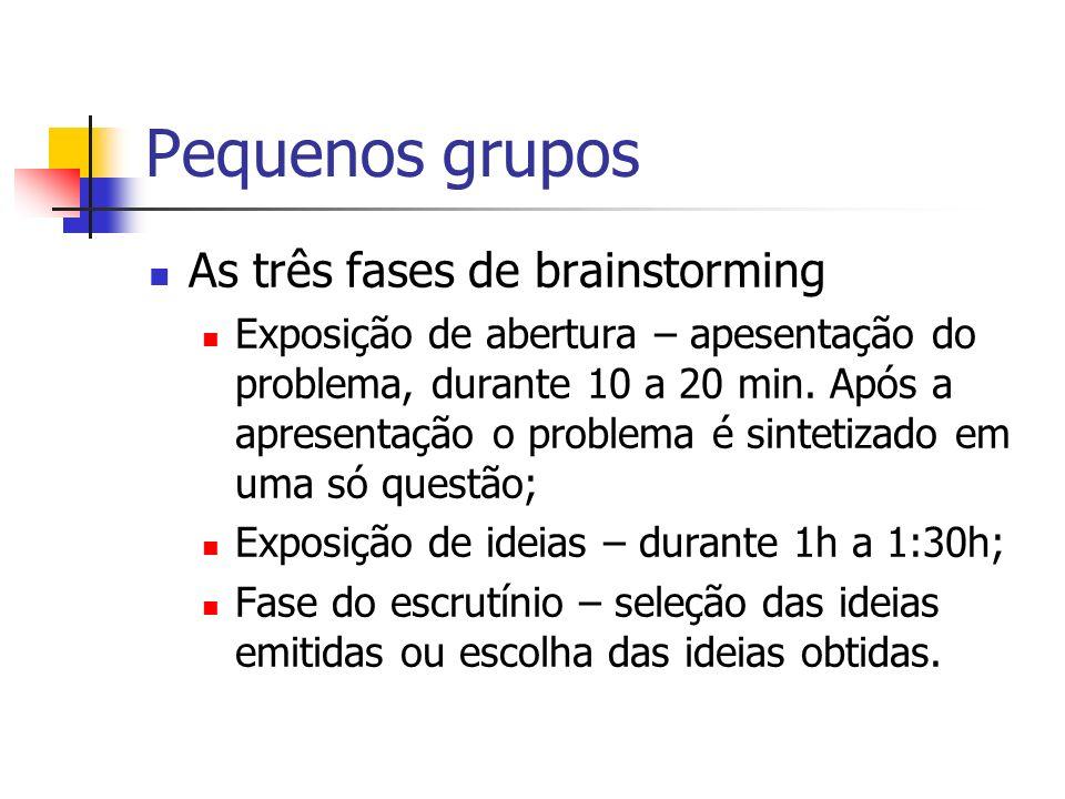 Pequenos grupos As três fases de brainstorming