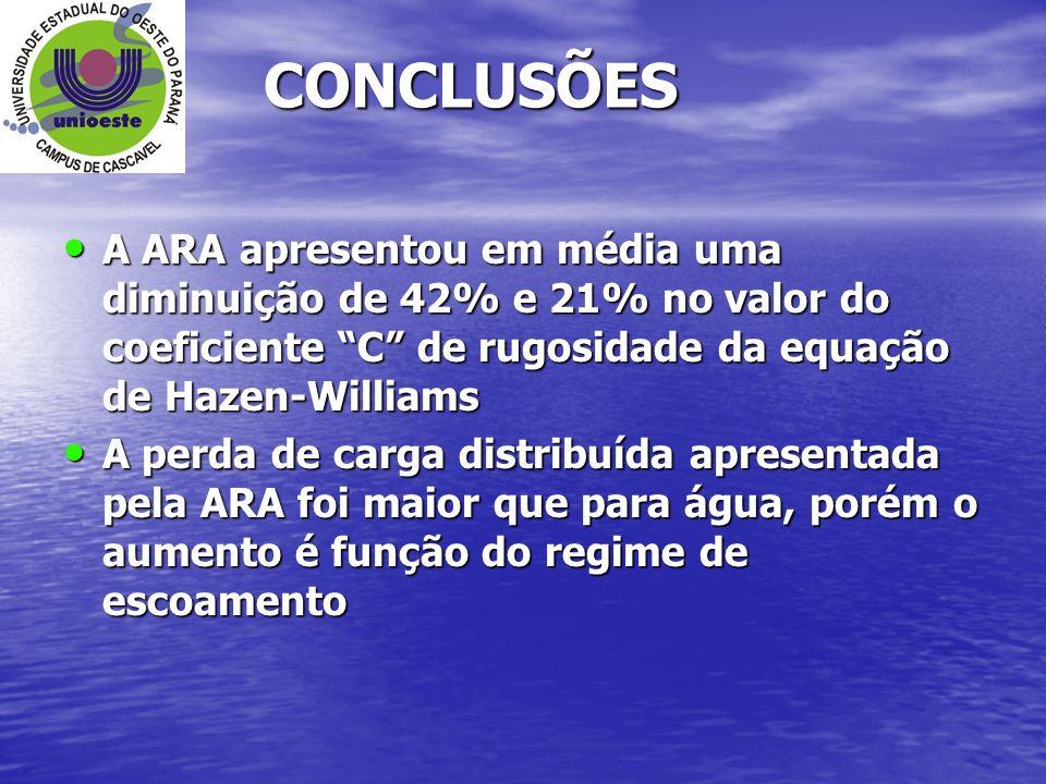 CONCLUSÕESA ARA apresentou em média uma diminuição de 42% e 21% no valor do coeficiente C de rugosidade da equação de Hazen-Williams.