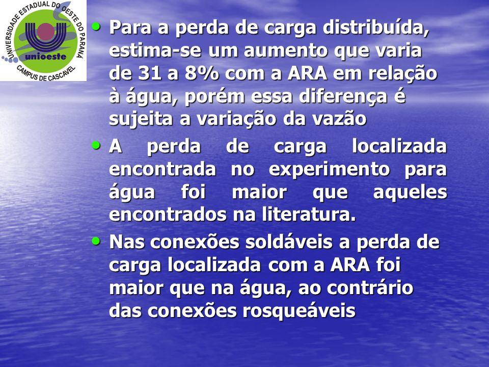 Para a perda de carga distribuída, estima-se um aumento que varia de 31 a 8% com a ARA em relação à água, porém essa diferença é sujeita a variação da vazão