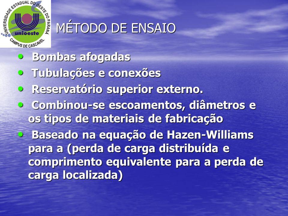 MÉTODO DE ENSAIO Bombas afogadas Tubulações e conexões