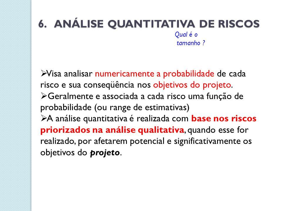 6. ANÁLISE QUANTITATIVA DE RISCOS