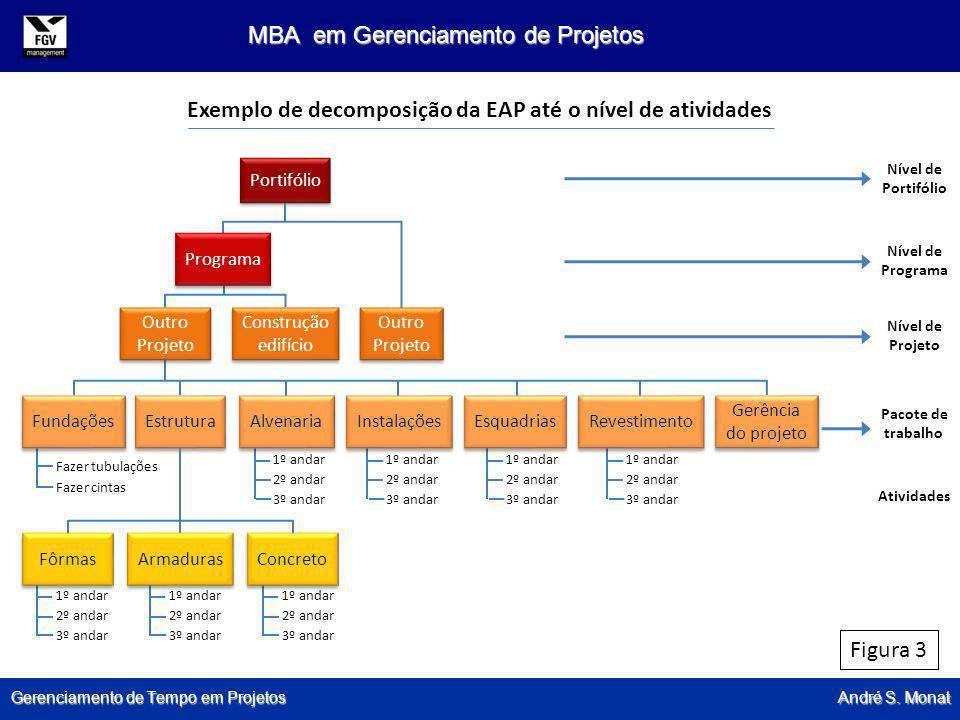 Exemplo de decomposição da EAP até o nível de atividades