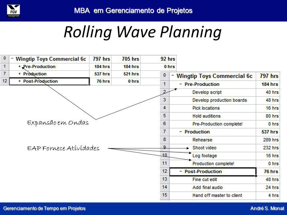 Rolling Wave Planning Expansão em Ondas EAP Fornece Atividades