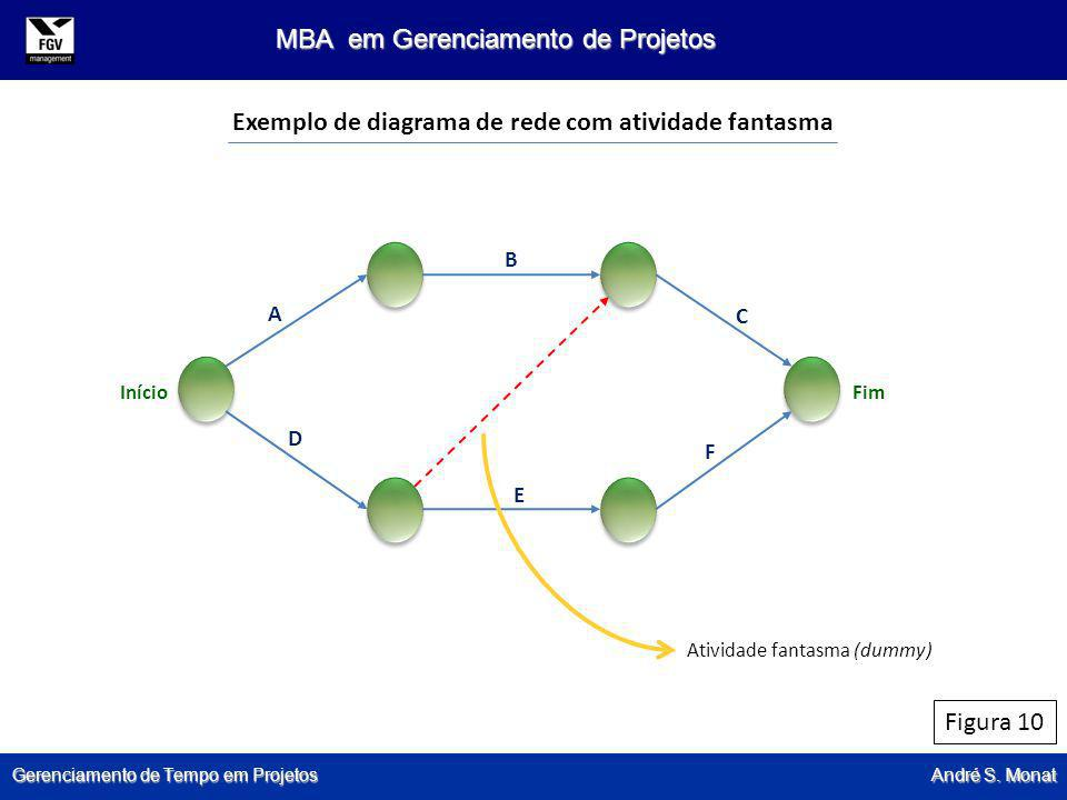 Exemplo de diagrama de rede com atividade fantasma